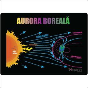 Aurora Boreala - plansa educationala