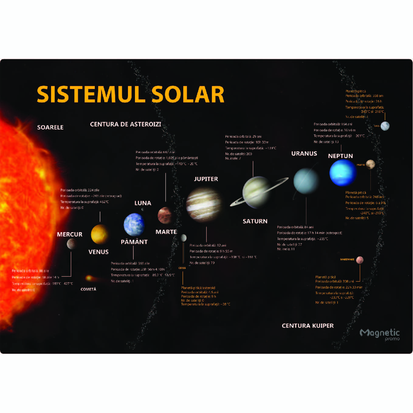 Bumpers blog: sistemul solar   Sistemul Solar