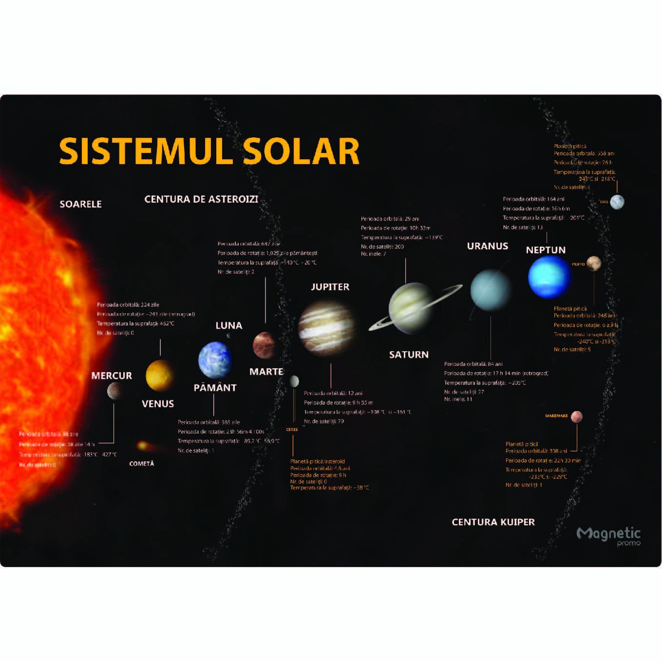 The 25+ best Sistemul solar ideas on Pinterest | Solar ...  |Sistemul Solar